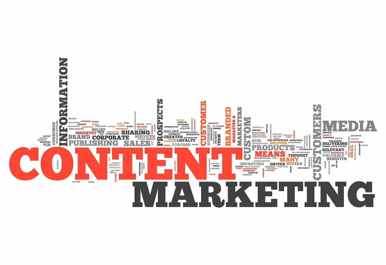 Content marketing, SEO copywriting and original content callage