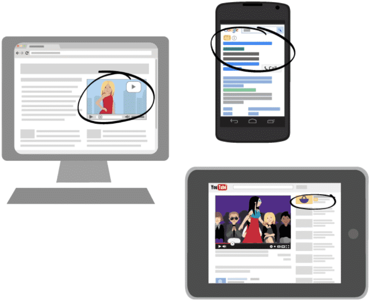 STU Enterprises Google Display Network example for pay per click advertising and remarketing